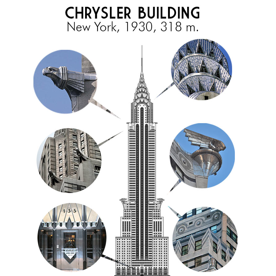 Chrysler building and Art Deco style